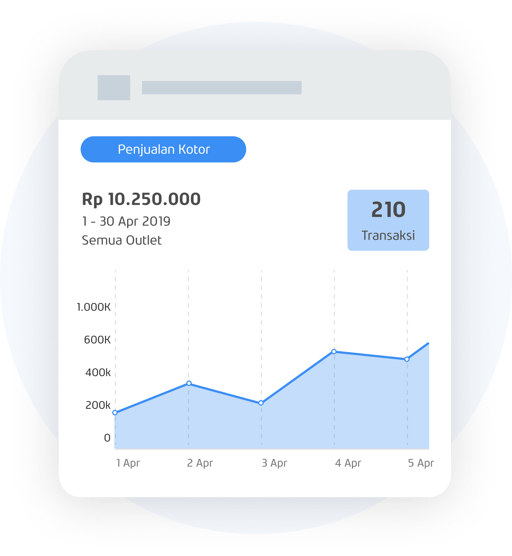 App Analisis Tren Penjualan