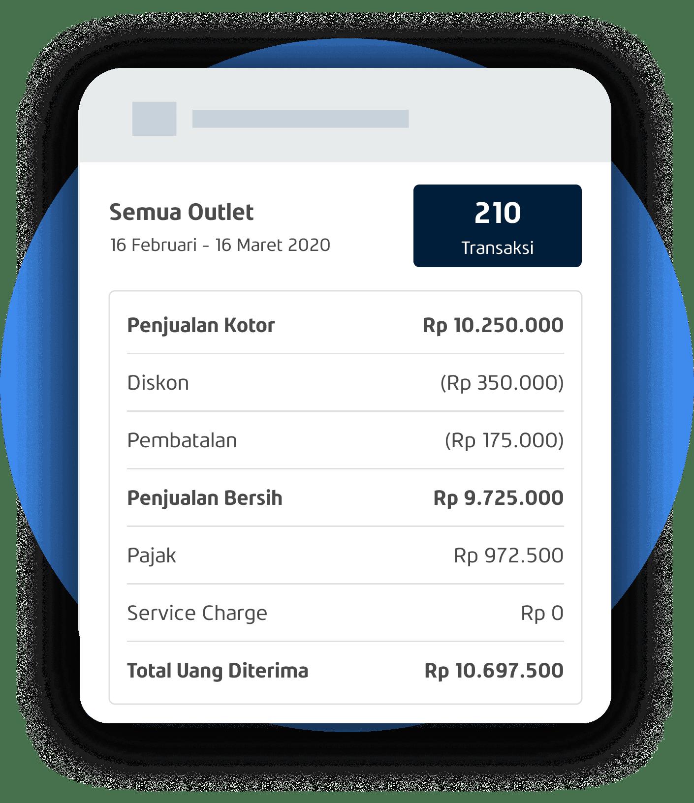 App Laporan Keuntungan